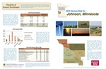 2010 Census Community Data Brochure- City of Johnson