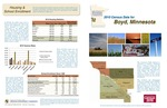 2010 Census Community Data Brochure- City of Boyd by Center for Small Towns (University of Minnesota, Morris) and Upper Minnesota Valley Regional Development Commission