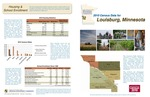 2010 Census Community Data Brochure- City of Louisburg