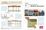 2010 Census Community Data Brochure- City of Marietta