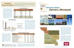 2010 Census Community Data Brochure- City of Danvers by Center for Small Towns (University of Minnesota, Morris) and Upper Minnesota Valley Regional Development Commission