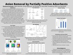 Anion Removal by Partially Positive Adsorbents by Breanna Dragseth, Matt DeSmith, Emily Robinson, and Abi Bartlett